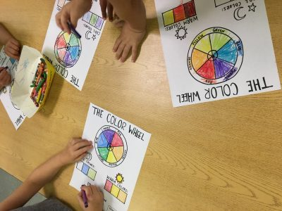 Learning About The Color Wheel Art Sphere Inc