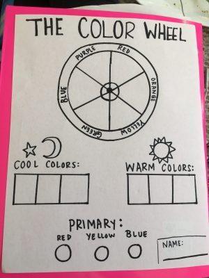 Most Of The Younger Kids Recognized Color Wheel But Concept Warm And Cool Colors Were New To Their Vocabulary