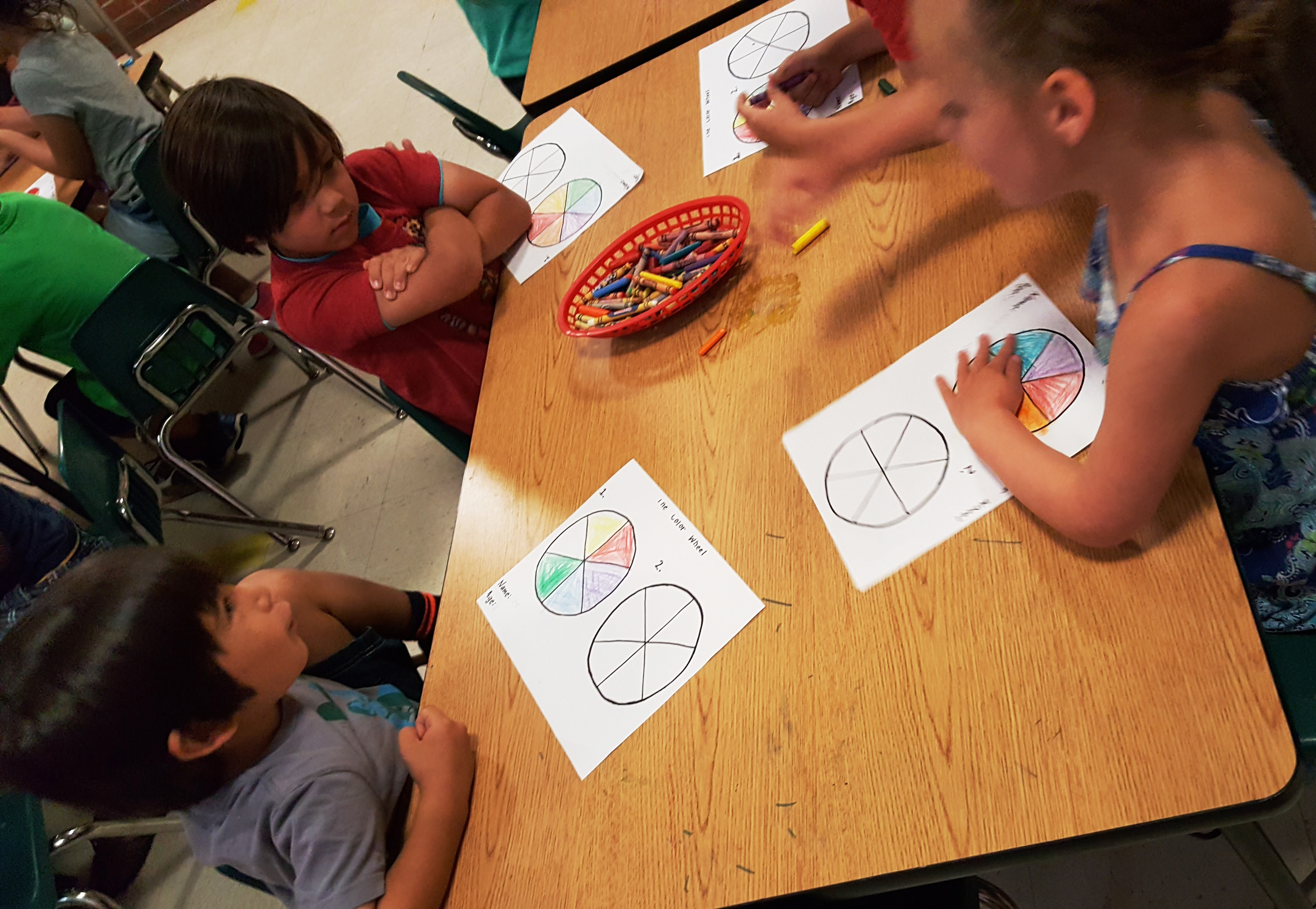 Art Pre and Post Test – Color Wheel Organization