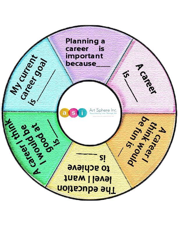 Career Wheel Handout
