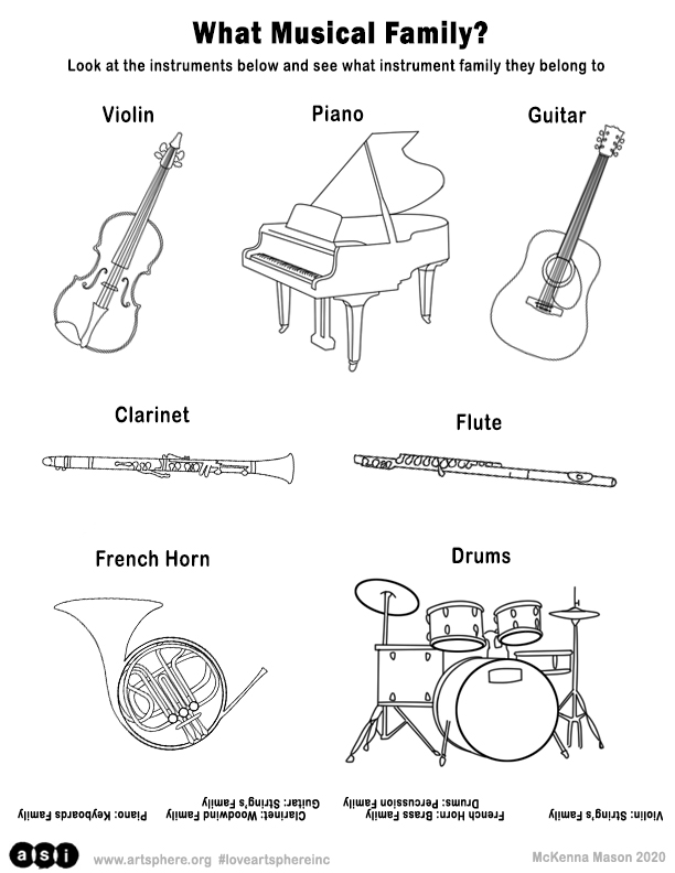 What Musical Family Handout