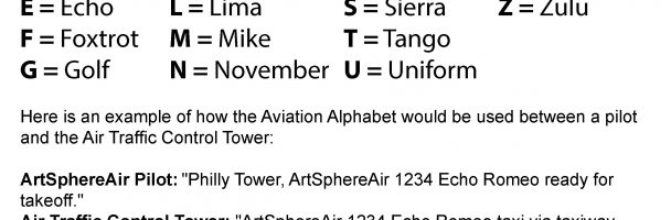 Learning the Aviation Alphabet